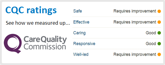 CQC ratings
