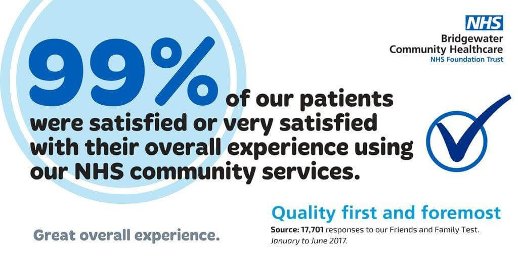 99% of our patients were satisfied or very satisfied