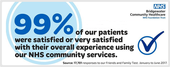99% of our patients are satisfied or very satisfied