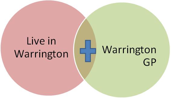 Live in Warrington, Warringtom GP