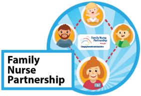 Family Nurse Partnership icon